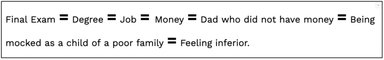 Relation of similarity that can cause stress